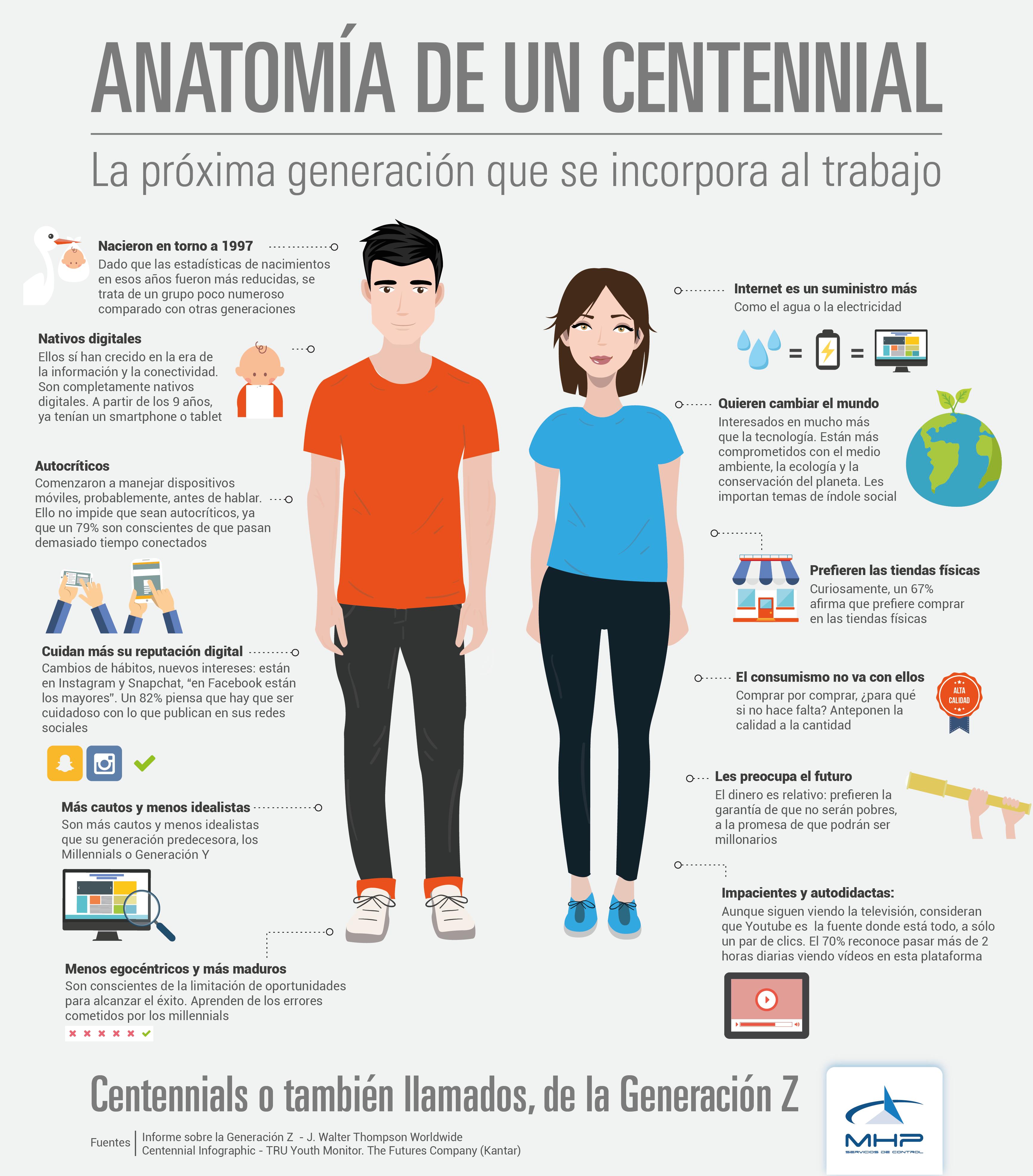 Anatomía de un Centennial, la próxima generación que se incorpora al ...