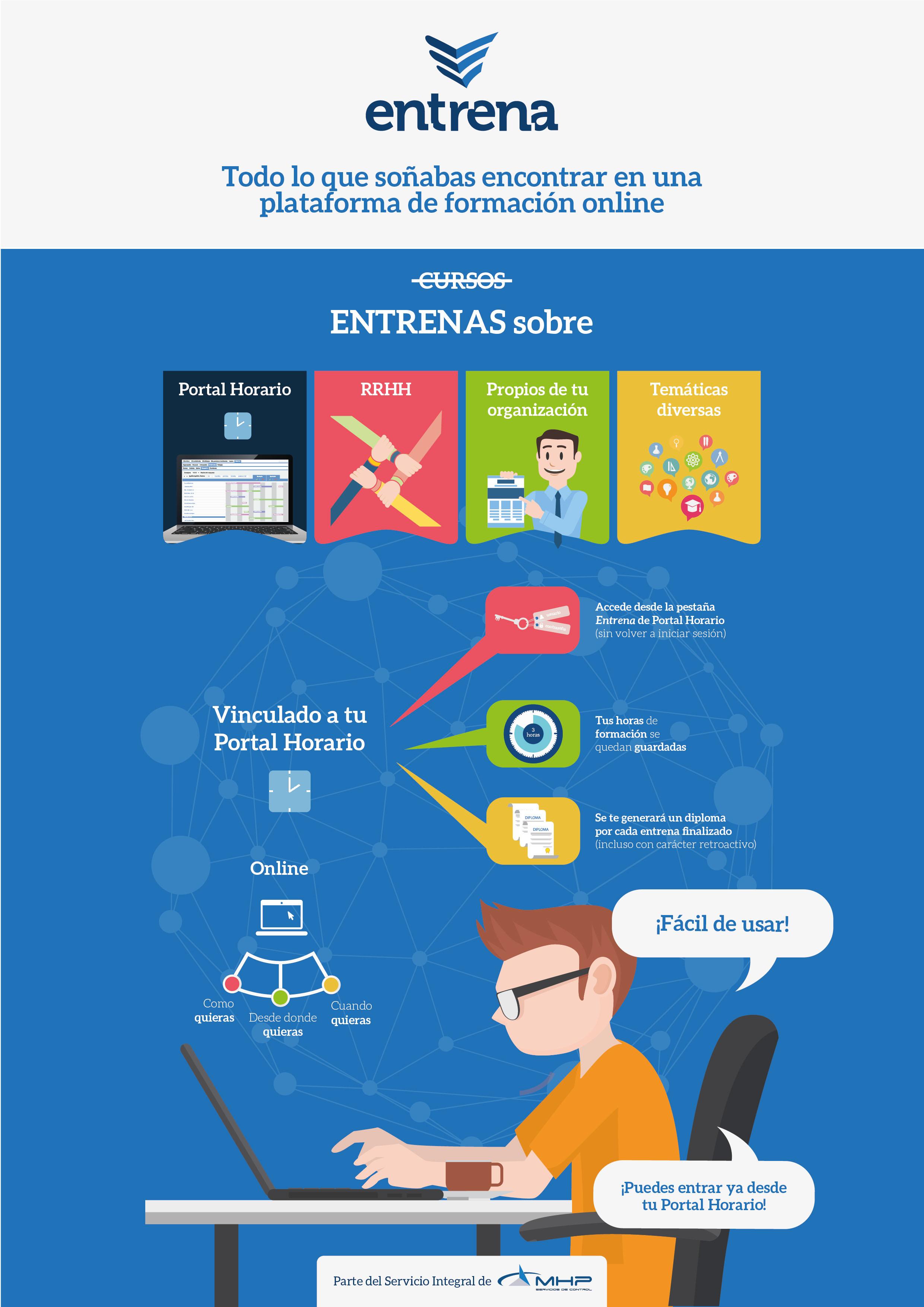 Infografía dirigida a usuarios de la Plataforma de Formación Online Entrena, parte del servicio ofrecido de MHP Servicios de Control